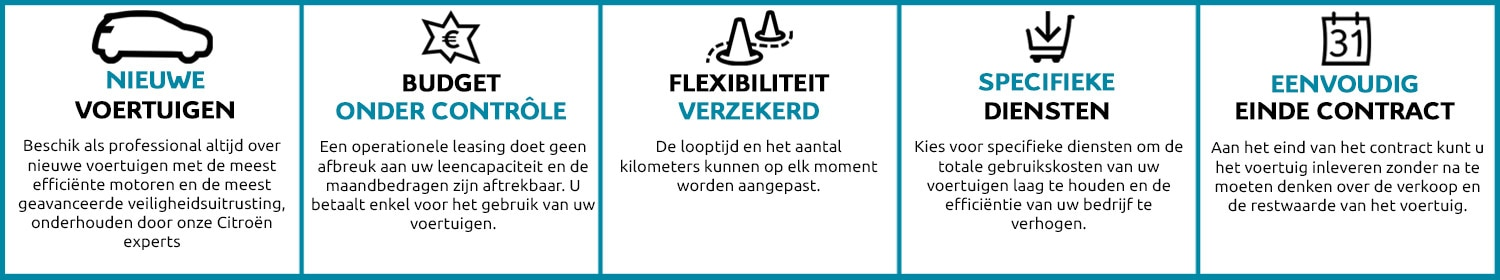 Free2Move-Leasing_operationnel_nl